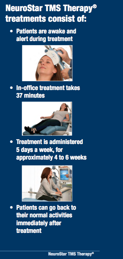 TMS-Therapy-Treatment-Consist-Of